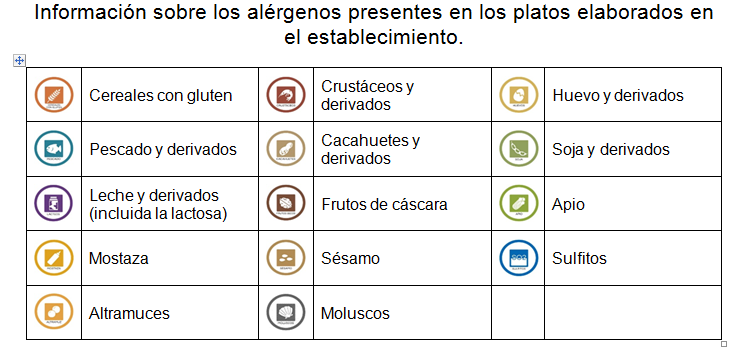 Alérgenos presentes en los alimentos