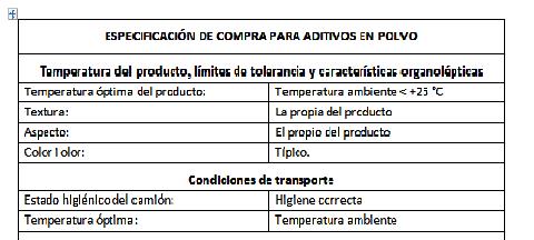 Ejemplo de requisitos previos al proveedor